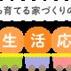 【子育て応援住宅ナビ】